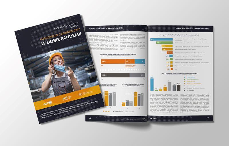Raport o sytuacji pracowników zatrudnianych w Polsce - EWL 2021